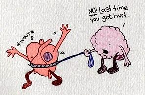 hati dan pikiran